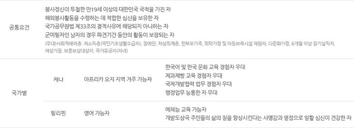 191224_KCOC봉사단채용_03.png