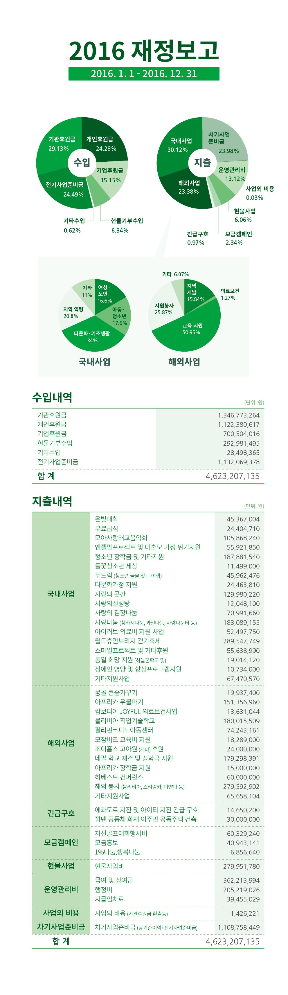 웹용 재정보고.png